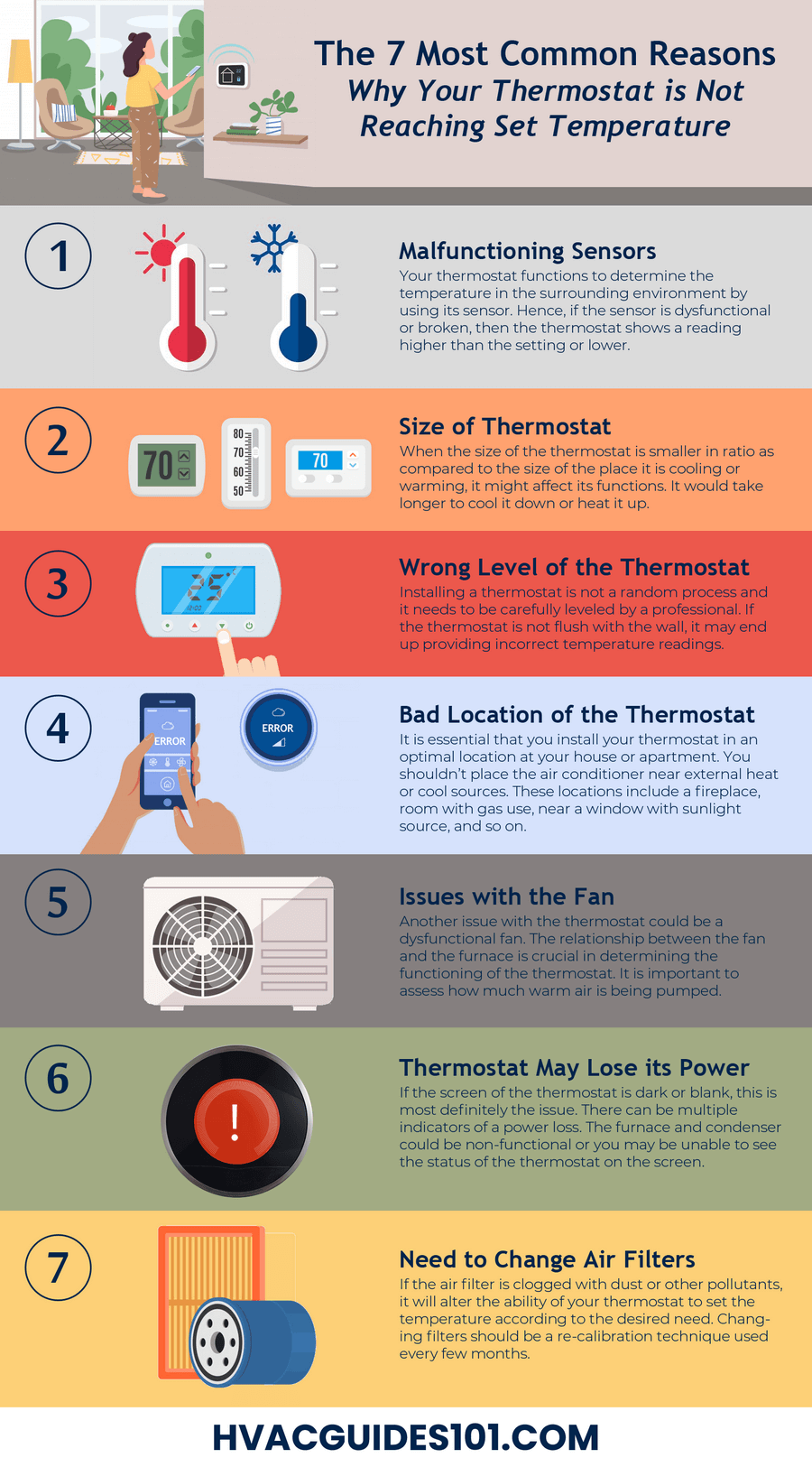 thermostat is not reaching set temperature infographic