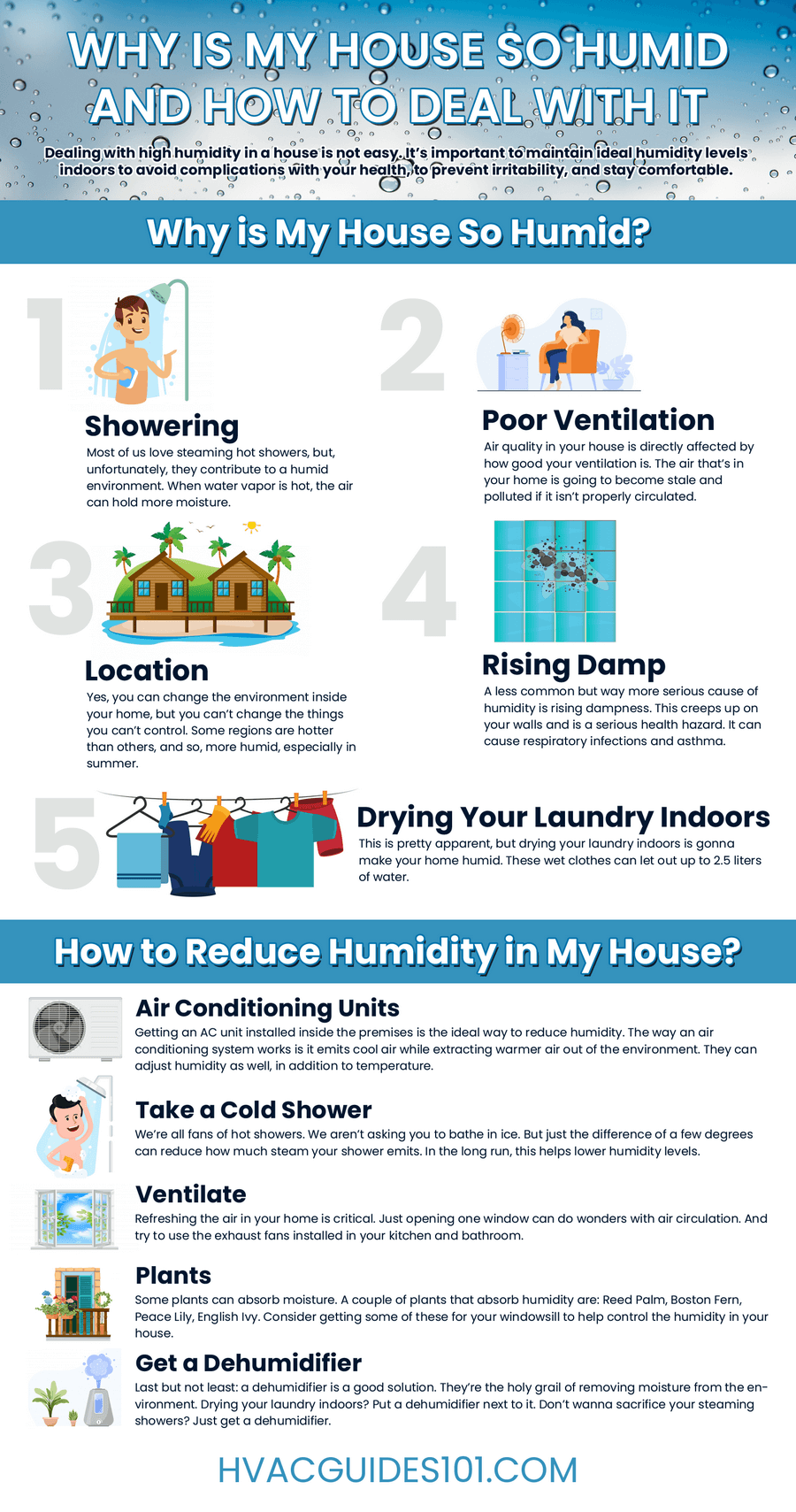 why is my house so humid infographic